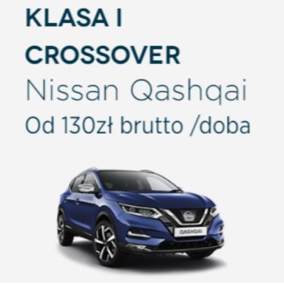 Klasa I Crossover - Nissan Qashqai